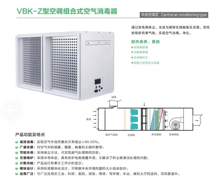 空调机组空气净化装置